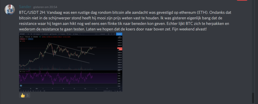 MoneyTalks Community technische analyse Sander